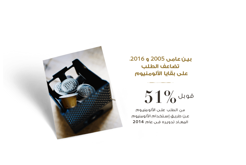 Between 2005 and 2016 the demand for aluminium scrap doubled 51% of aluminium demand was met with recycled aluminium in 2014